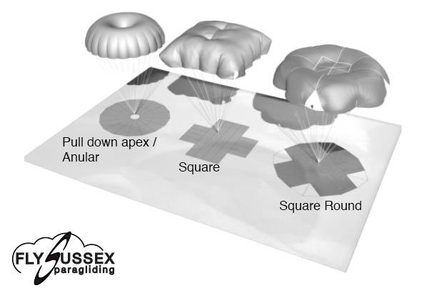reserve parachutes